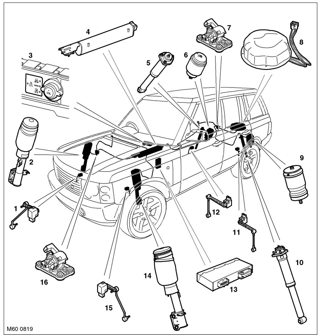 схема монтажа сигнализации на рендж ровер