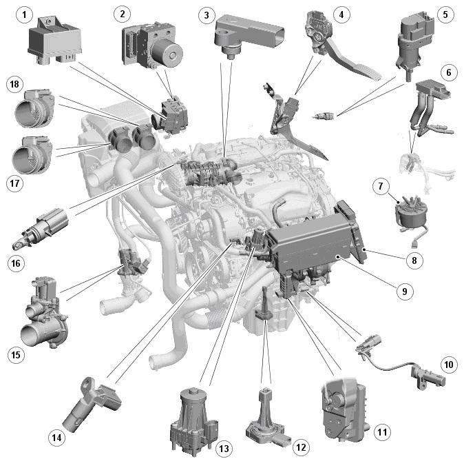 Схема двигателя rover