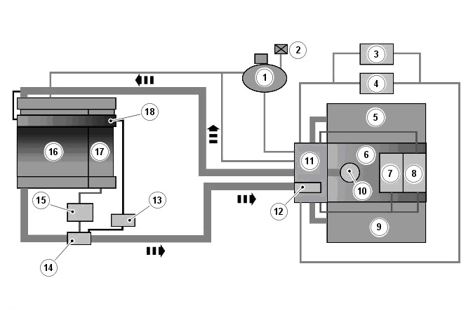Схема контуров охлаждения