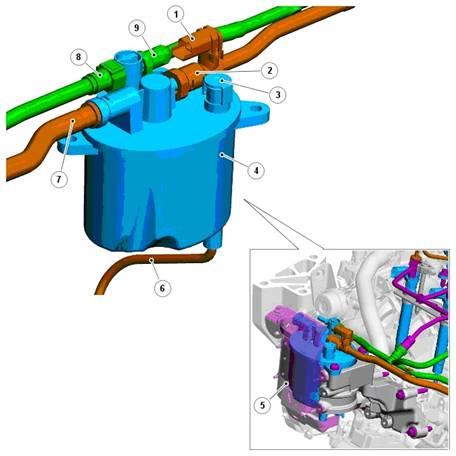 Фрилендер замена топливного фильтра