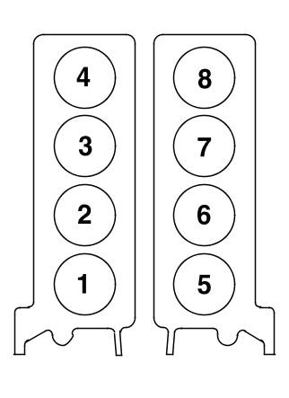Схема расположения цилиндров